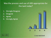 ars evaluation
